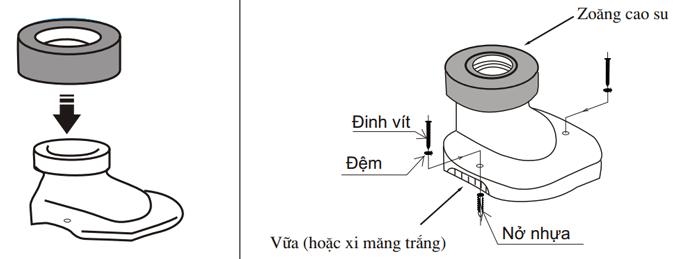 lắp ốc vít cho bồn cầu