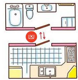 Cửa toilet không được nằm đối diện cửa chính.