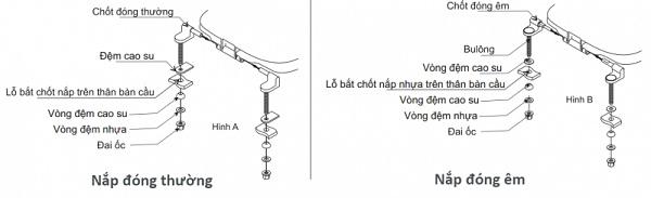 Lắp dây cấp nước