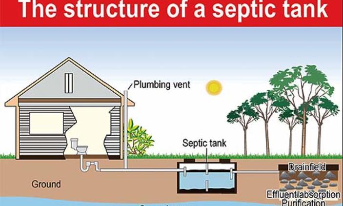 cách làm hầm hút nước thải