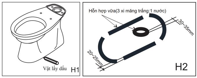Đo đạc chính xác vị trí lắp đặt bồn cầu Viglacera