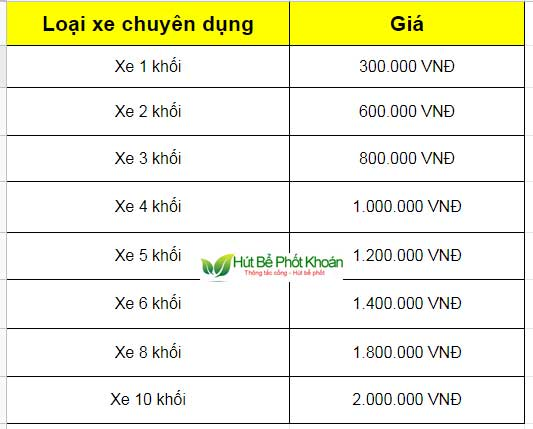 Bảng tính giá hút bể phốt khoán dựa trên số lượng xe