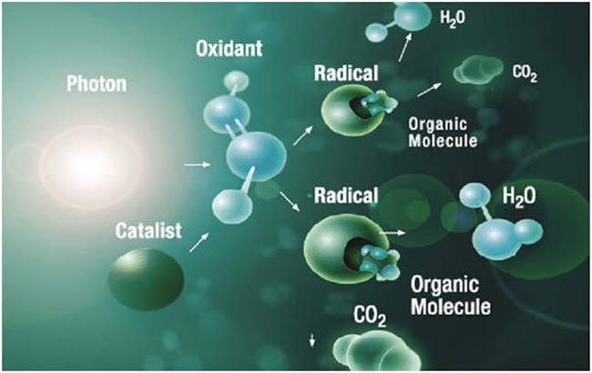 Phương pháp xử lý nước thải bằng hóa học