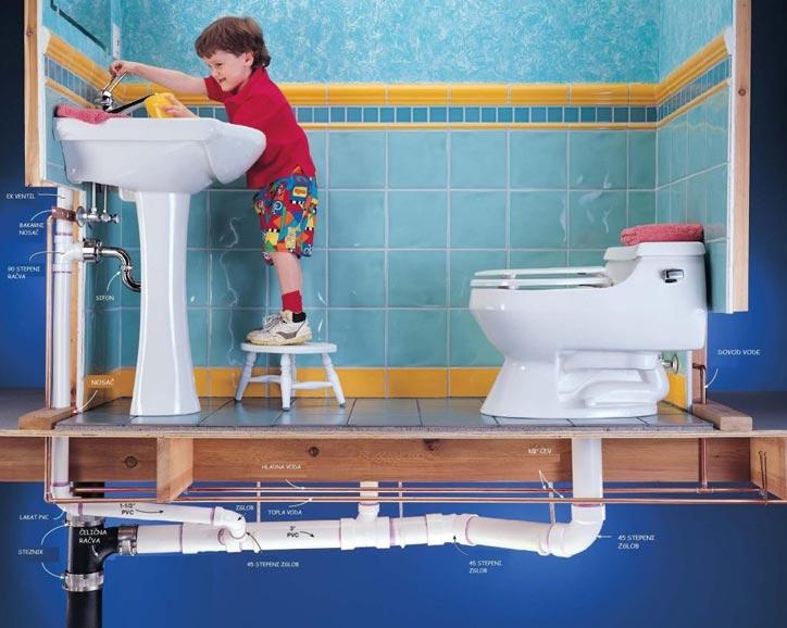 Sơ đồ ống nước nhà vệ sinh