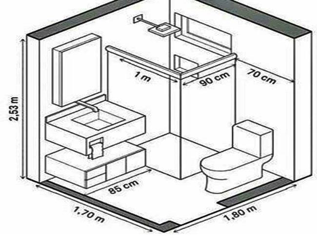 Diện tích nhà vệ sinh
